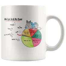 Cat Mug - Life In A Pie Chart
