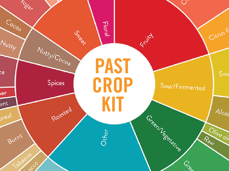 Training Kit — Past Crop (FREE for MEMBERS)