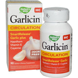 GARLICIN CIRCULATION