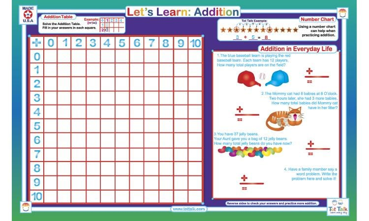 Let's Learn Addition Placemat