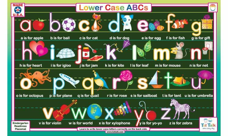 Lowercase ABC's Placemat