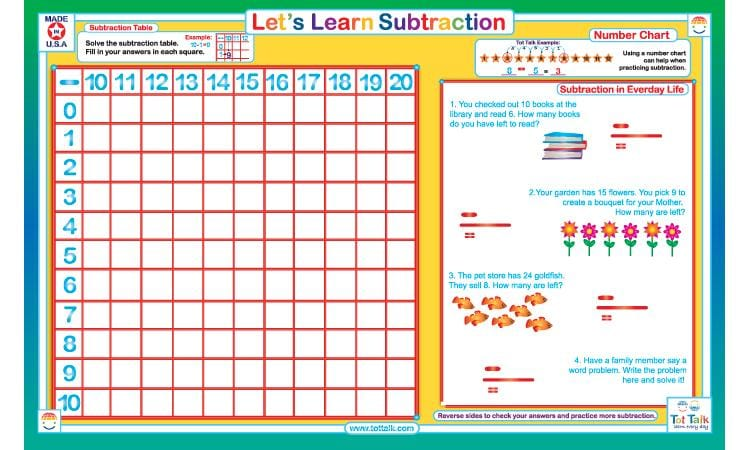 Let's Learn Subtraction Placemat