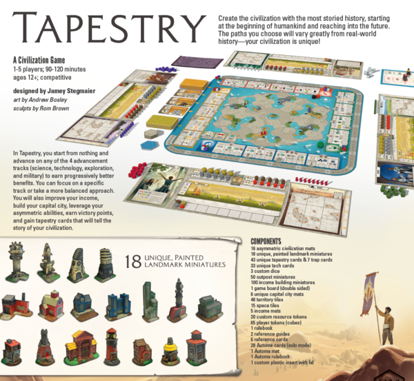 Tapestry-Stonemaier Games-Game Kings