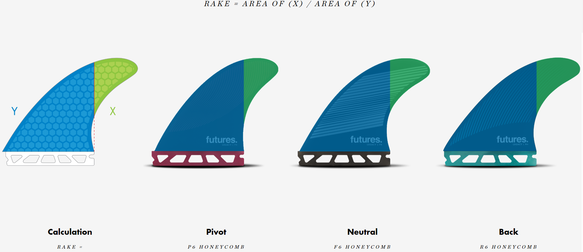 rake surfboard futures fin ride number