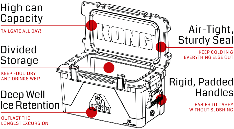 KONG 70 Features