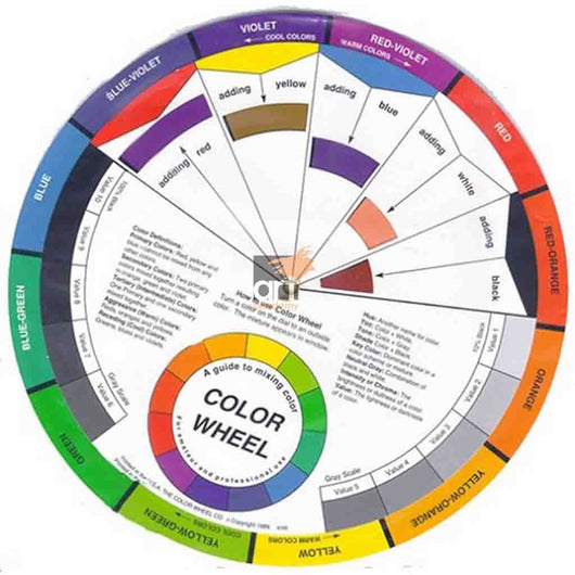 Large Artists Colour Wheel (Each)