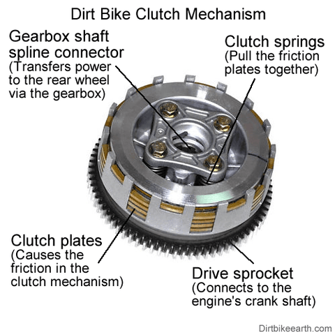 motorcycle clutch assembly