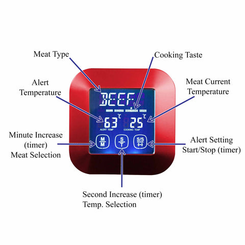 Red Digital Meat Thermometer Features