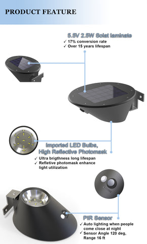 Modern Outdoor Solar LED Light