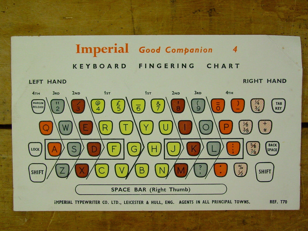 "Imperial ""Good Companion"" No 4 Instruction Manual Set"