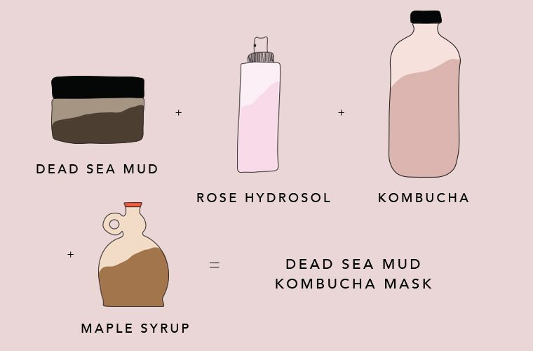 dead-sea-mud-kombucha-mask