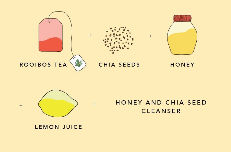honey-chia-seed-cleanser