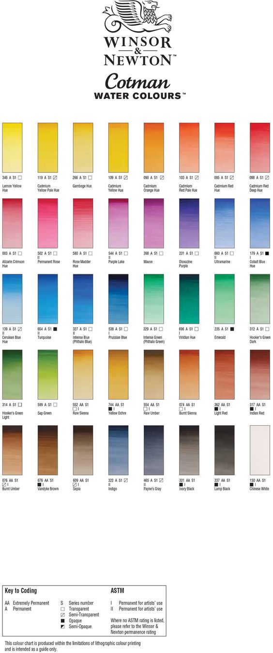 Cotman Watercolour Colour Chart