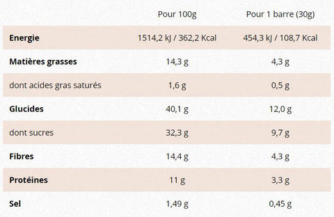 Baouw-Barre-energetique-endurance-Bettrave-Amande-Piment-Nutrition