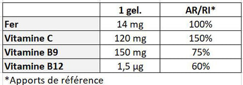 Be-Life_Fe_60gelules-Nutrition