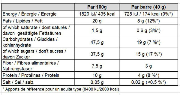 Gold-Nutrition-Endurance-Fruit-Bar-Banana-Almond-Nutrition
