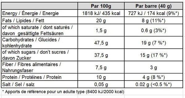 Gold-Nutrition-Endurance-Fruit-Bar-Strawberry-Almond-Nutrition