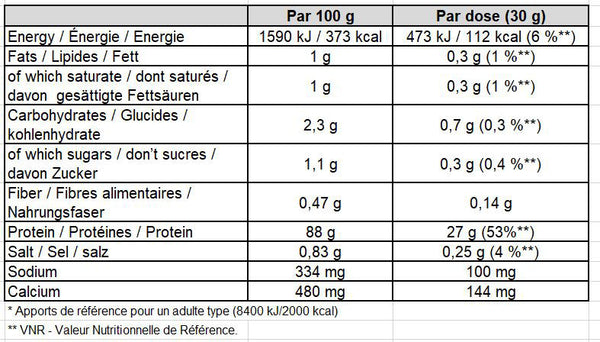 Gold-Nutrition-Iso-Hydro-Whey-1kg-Strawberry-Nutrition