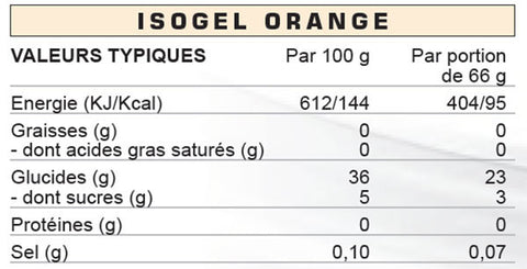 High5-IsoGel-Orange-Nutrition