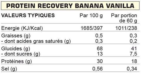 High5-Protein-Recovery-Banana-Vanilla-Nutrition