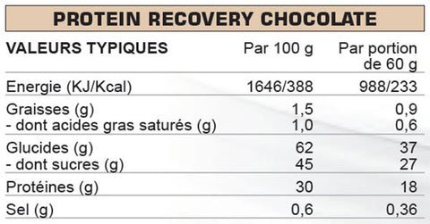 High5-Protein-Recovery-Chocolate-Nutrition