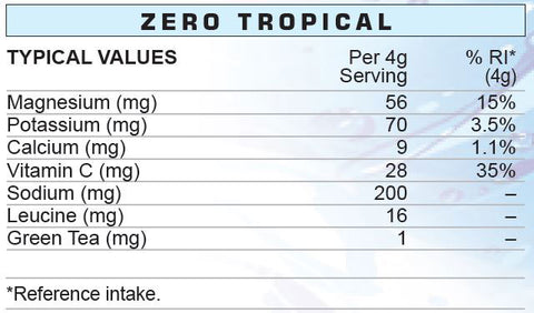 High5-Zero-Tropical-Nutrition