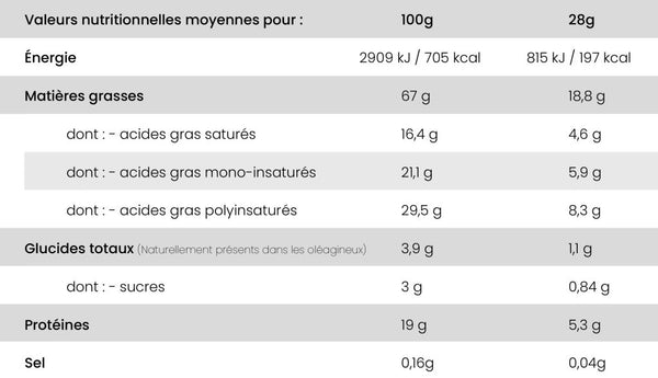 HolyFat-Sachet28g-Cannelle-Cardamome-Nutrition