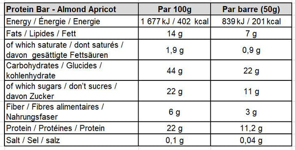 InnerMe-Protein-Bar-BIO-Almond-Apricot-Nutrition