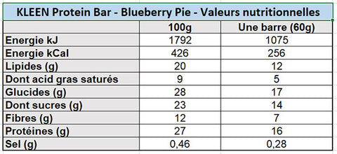 Kleen-Protein-Bar-Blueberry-Pie-Barre-Proteinee-Nutrition