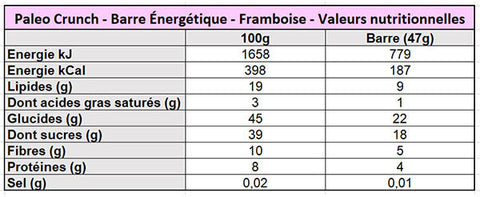 Paleo-Crunch-Barre-Energetique-Bio-Vegan-Raw-Raspberry-Framboise-Nutrition