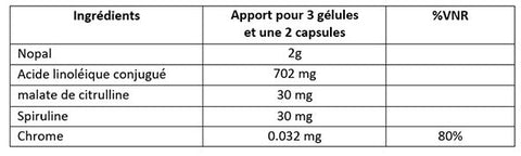 Stimium-Gainage-Gelules-et-capsules-Nutrition
