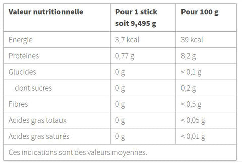 Stimium-MC3-16-sticks-Nutrition