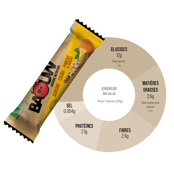 Nutri-Bay Baouw Energy Bar - Citrus-Cashew-Jamaican Pepper