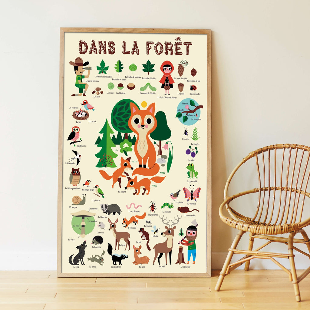 Forest Discovery Sticker Posters
