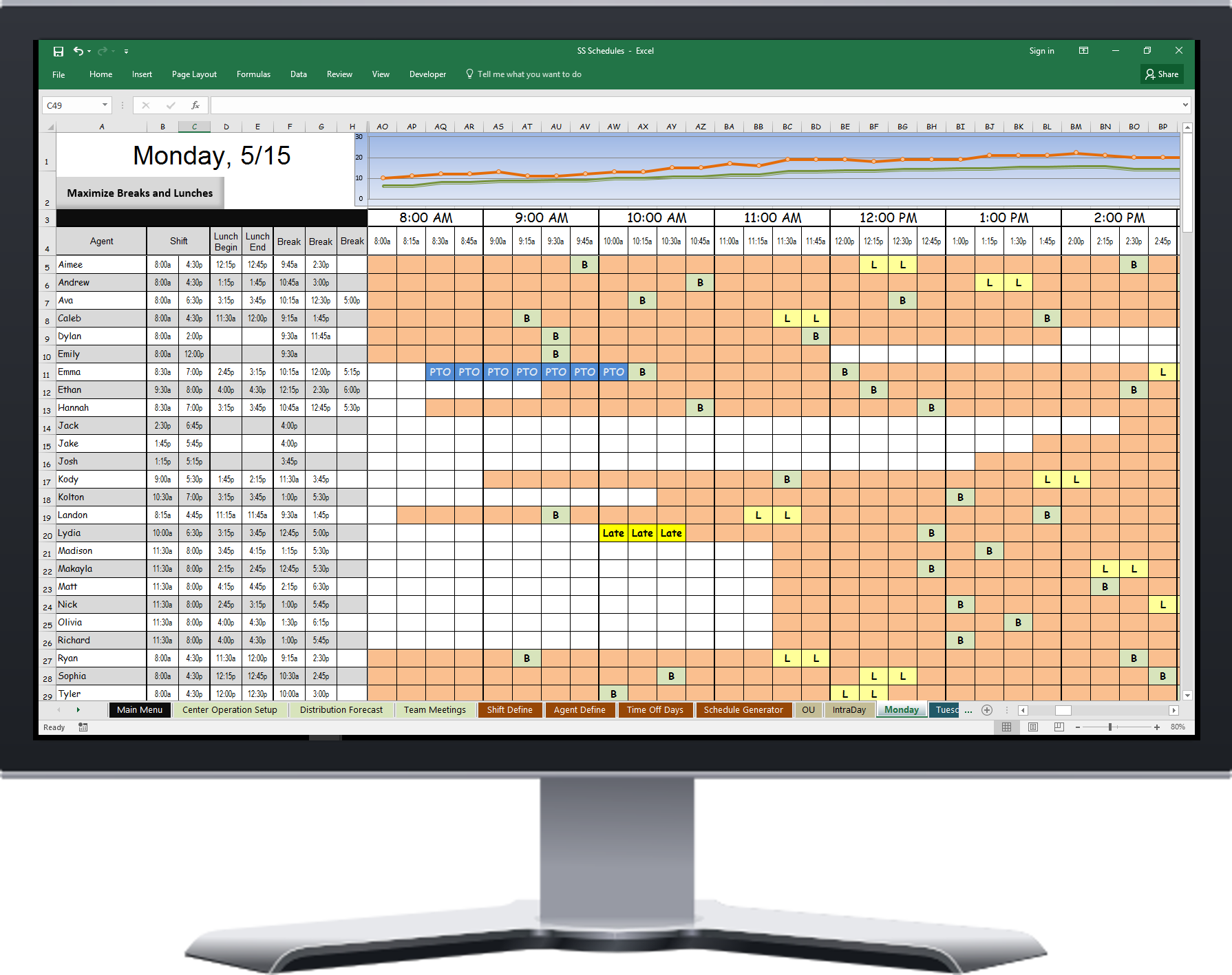 wfm software combined with excel spreadsheets spreadsheet scheduler