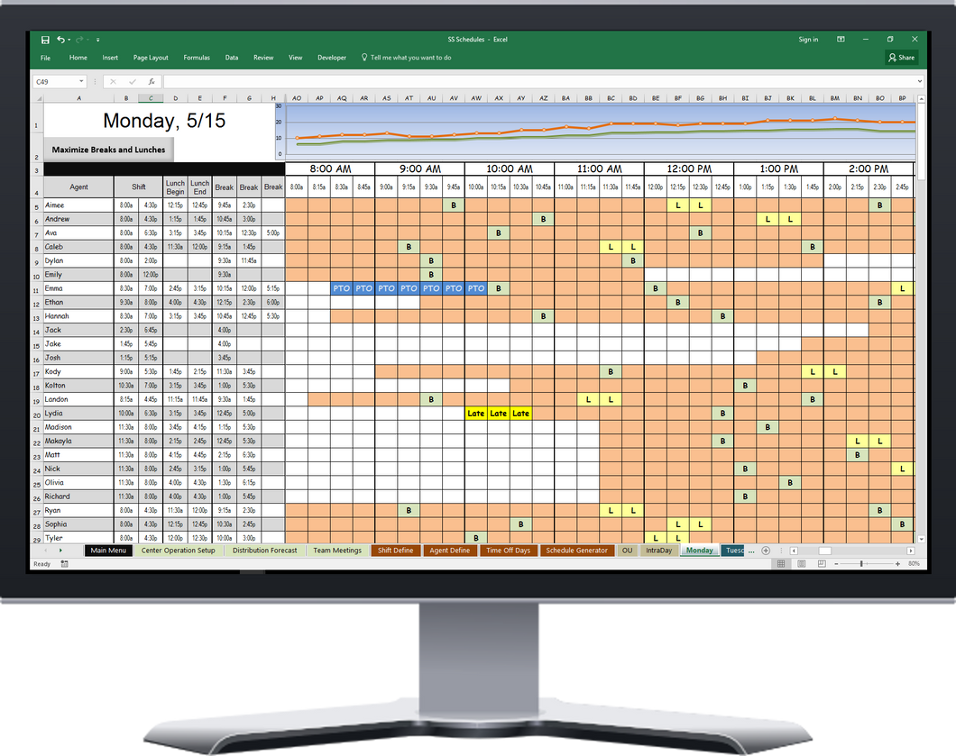 This WFM scheduling software and Excel spreadsheet is designed for small call centers and helps you to create call center agent schedules.  This powerful mix between a software program and an Excel spreadsheet allows you to create and assign agent shifts (shift lengths, breaks, lunches, vacation time, team meetings, etc) to maximize call center coverage.  Save money and still hit your Service Levels by maximizing agent coverage, knowing how much PTO you can grant (preapproved or even same day), and what tim