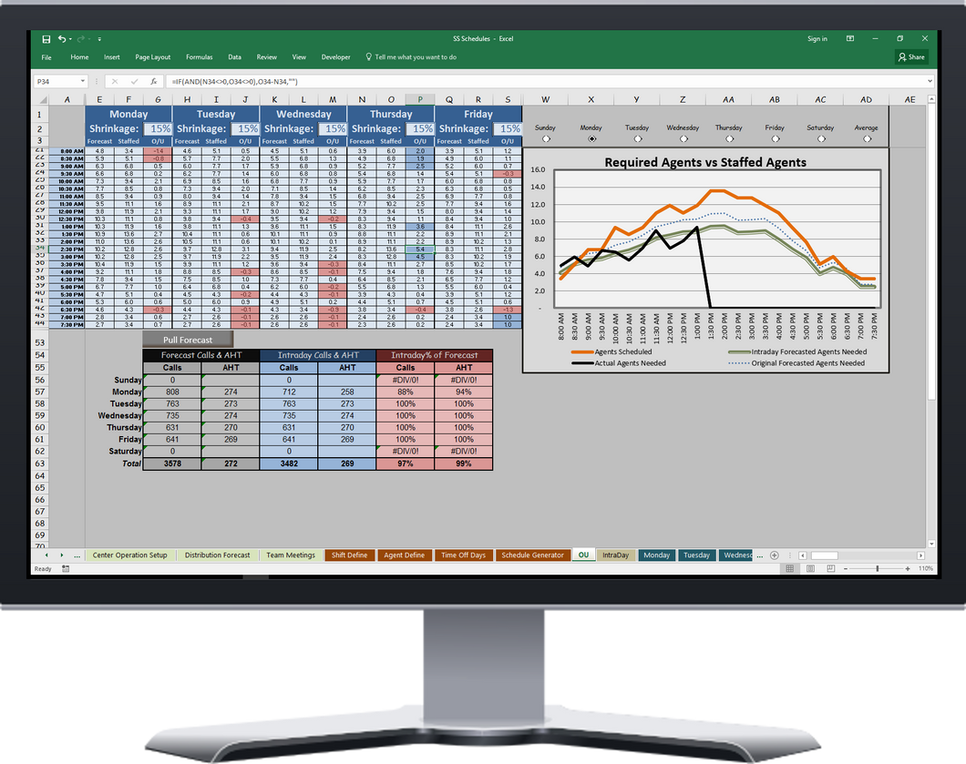 Powerful Excel based scheduler for call center agent schedules ...