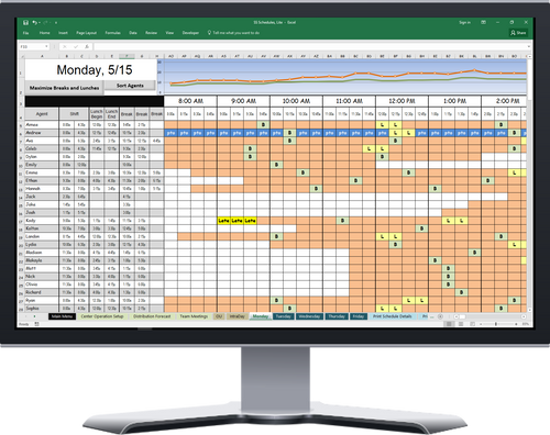 This WFM scheduling software and Excel spreadsheet is designed for small call centers and helps you to create call center agent schedules to maximize call center coverage, comparing forecasted volume with Erlang C calculations, to scheduled agents.