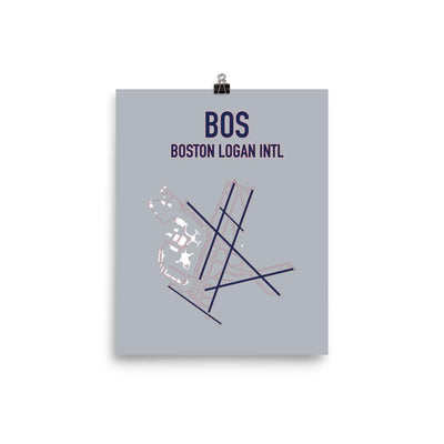 Boston Airport Code Poster (Redsox and Patriot Colors) - RadarContact - ATC Memes