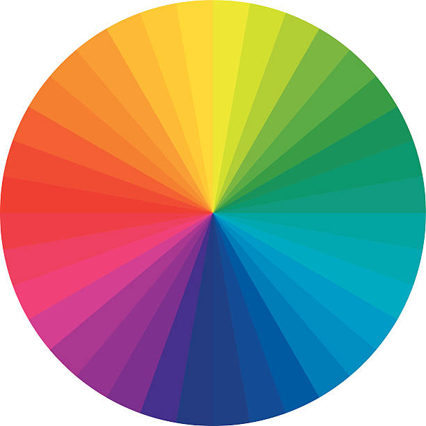 What Color Says About You