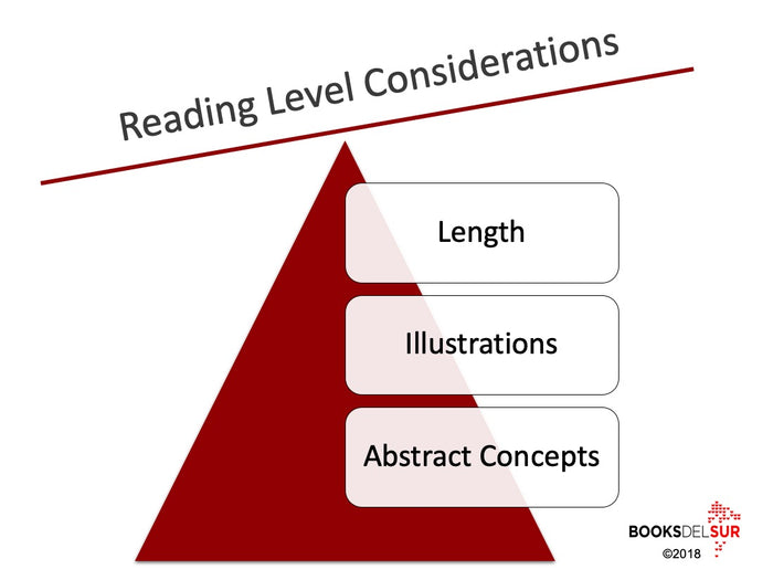 Reading level considerations chart