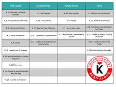 Comprehensive Read Alouds Sorted by Theme