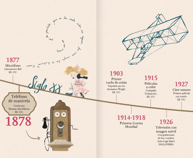 inside page showing a timeline with early 1900s inventions