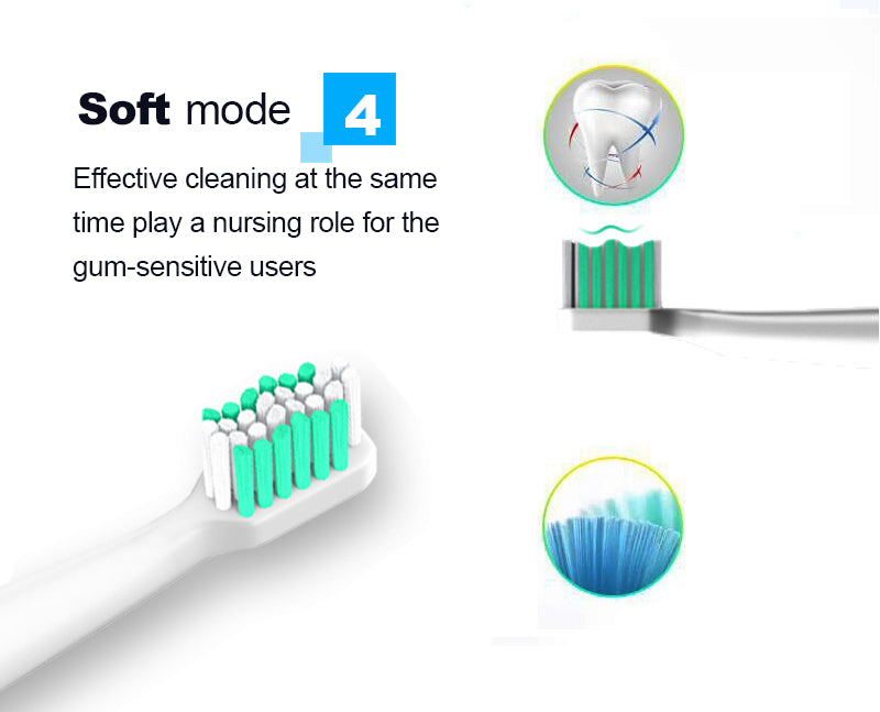 ProTooth™ Sonic Electric Toothbrush