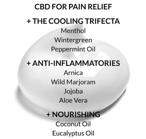 CBD Pain Relief Cream Bundle | 3-Pack (Save 20%)