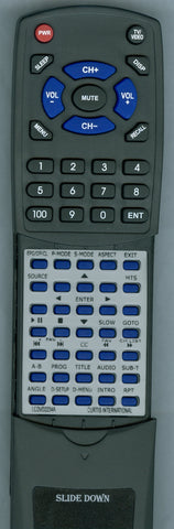 CURTIS INTERNATIONAL LEDVD1966A Replacement Remote