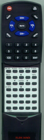 SYLVANIA RTNF006UD Replacement Remote