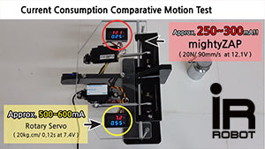 Linear Servo Current Consumption Comparative Demo in Fixed Wing UAV