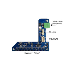 Raspberry Pi HAT (IR-STS02) for mightyZAP