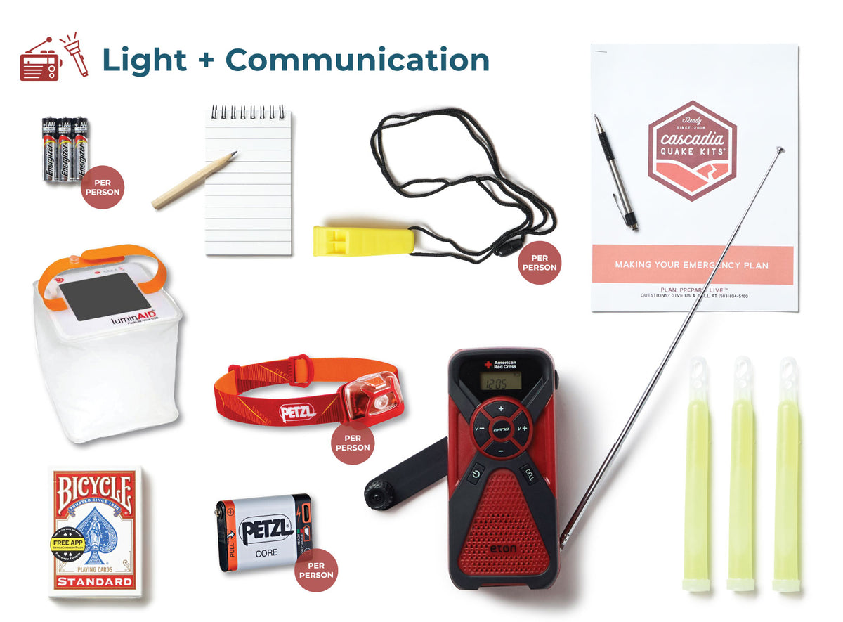 1-Person Comprehensive Earthquake Kit